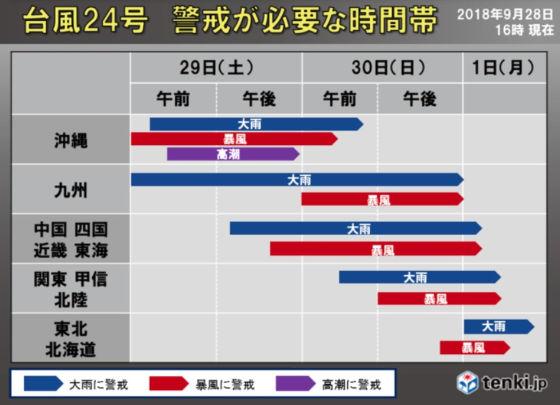 台風24号進路東京関東時間帯