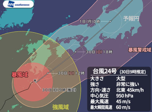 台風24号の風速東京