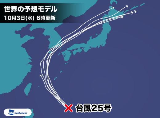台風25号世界の予想モデル