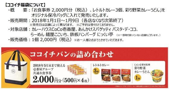ココイチ福袋1