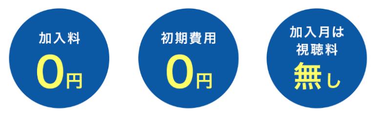 WOWOWは加入料ゼロ円、初期費用ゼロ円、初月料金ゼロ円