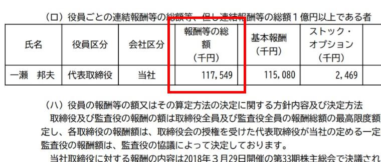 一瀬邦夫(いきなりステーキ社長)の経歴や学歴は?年収や名言に驚き02